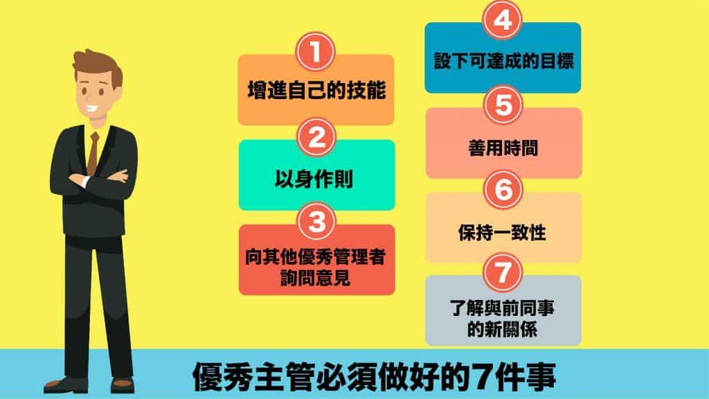 優秀的主管必須做好的七件事